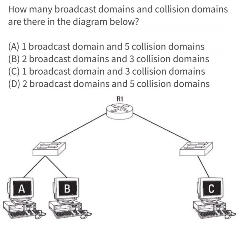 How many broadcast domain and collision domains are there in the